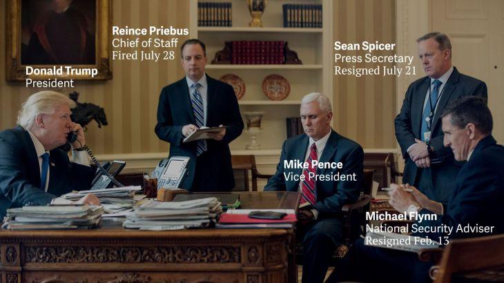 Trump advisors